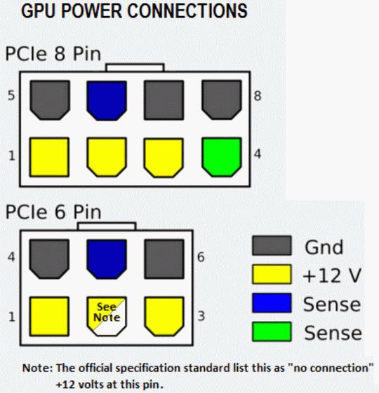 https://2.bp.blogspot.com/-vJ2afsvYPkA/Vux5bOLpp6I/AAAAAAAAi4s/0Q9XN77kfE4yWS5aNigozkvsepwJ2tMKg/s1600/PCIe_pinout.png
