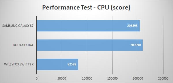 https://www.techtesters.eu/pic/WILEYFOXSWIFT2X/459.png