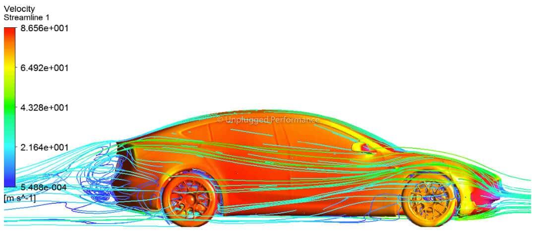 https://unpluggedperformance.com/wp-content/uploads/2019/03/Unplugged-Performance-Tesla-Model-3-Aerondynamic-Study_02.jpg
