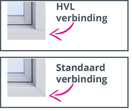 https://www.hepro.nl/uploads/pagetree/images/HVL-verbinding_1.jpg