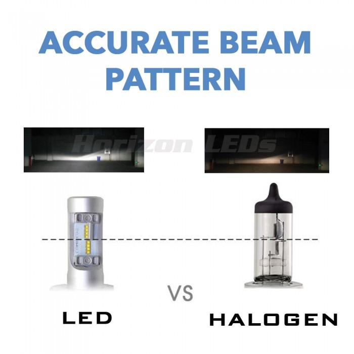 https://www.horizonleds.co.uk/image/cache/data/LED%20Headlights/G7/beam-pattern-demo-g7-700x700.jpg