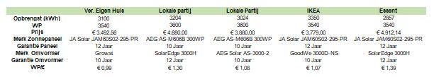 https://www.imgdumper.nl/uploads9/5bc6d766159ae/5bc6d76611e4b-Table_small.JPG