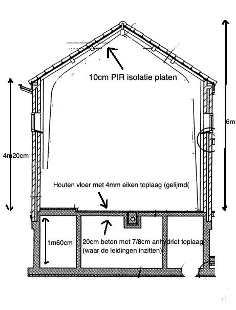 http://www.maartenmoerman.nl/screenshots/huis-layout.png