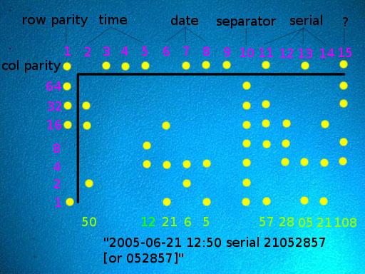 EFF: kleurenlaserprinter-matrix