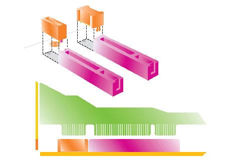 3GIO/PCI combi slot