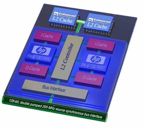 HP PA-8800