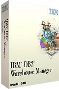 IBM DB2 doos