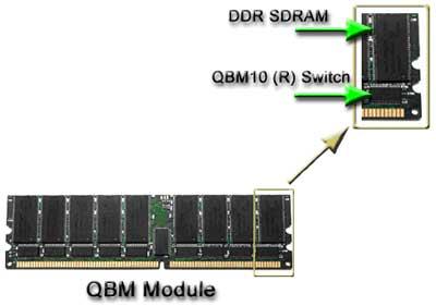 QBM geheugen