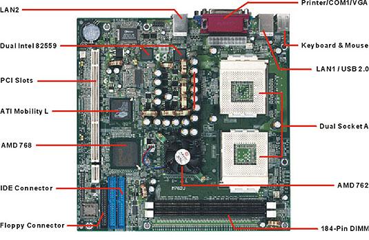 Epox M762U Micro ATX dual Athlon moederbord (groot)