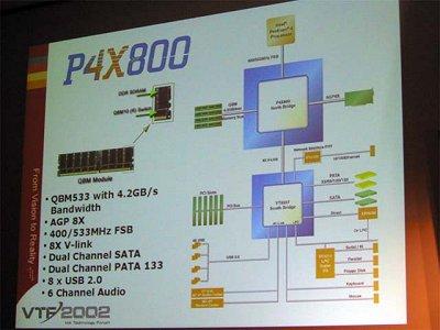 VIA P4X800 slide