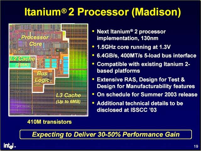 Itanium Madison core
