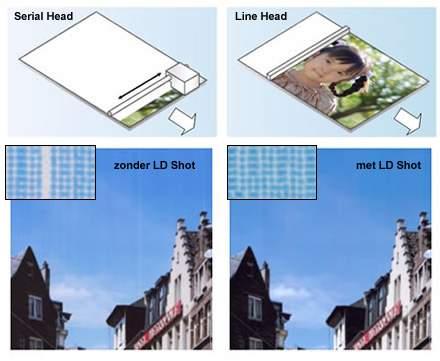 Sony LD Shot printtechniek
