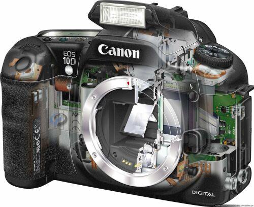 Canon EOS-10D doorsnede