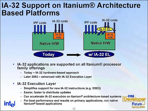 IA-32 execution layer