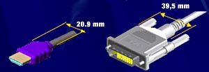 HDMI- en DVI-stekker