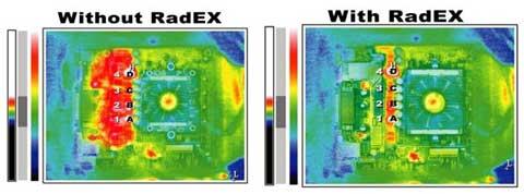 Radex temperatuurverschillen