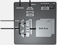 XDR Block diagram 512mbit (klein)