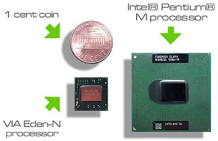 VIA Eden ESP-N8000