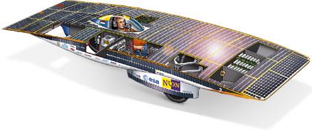 Nuna II (Nuon Solar Team)