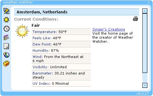 Weather Watcher's forecast @ Amsterdam