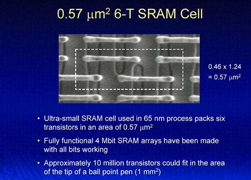 Intel 65nm SRAM-cell
