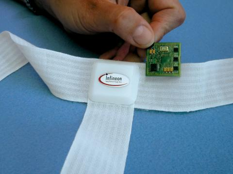 Wearable electronics
