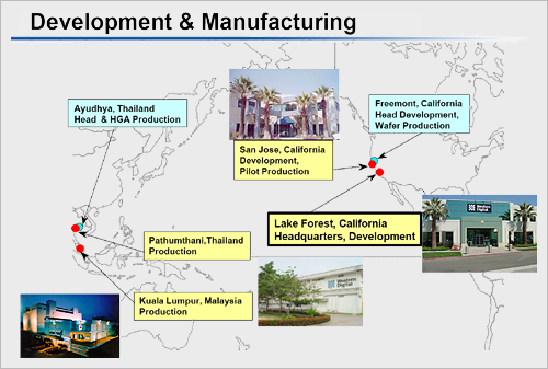 Western Digital interview: development & manufacturing