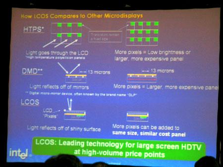 IDF 2004 - LCOS - vergeleken met andere technieken