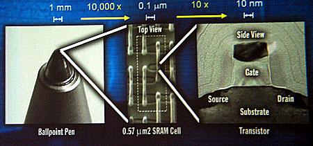 IDF 2004 - Craig Barrett keynote - 65nm SRAM cel