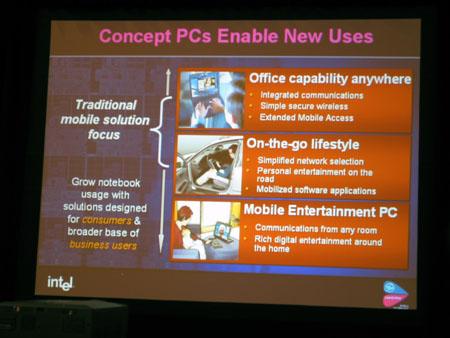IDF 2004 - Sonora concepts - Slide nieuwe usergroepen