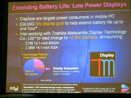 IDF 2004 - Sonora concepts - Slide low power displays