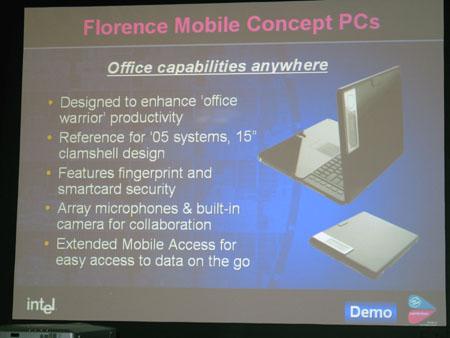 IDF 2004 - Sonora concepts - Slide office model met EMA