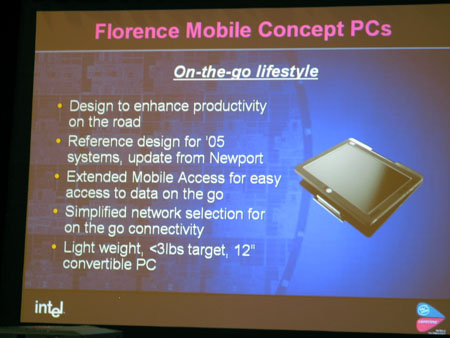 IDF 2004 - Sonora concepts - Slide on the go lifestyle pc