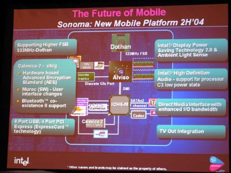 IDF 2004 - Sonora concepts - Platform overview 2
