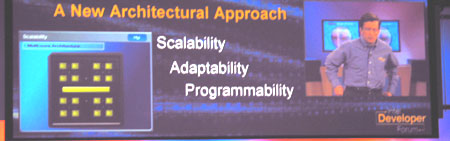 IDF 2004 - Era of Tera - New Architectual Approach
