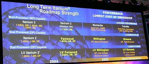 IDF 2004 - Itanium roadmap