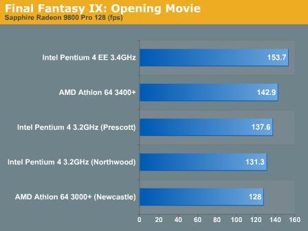 FF9 - Opening Movie