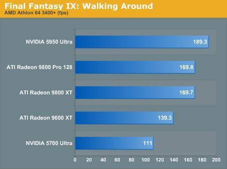 FF9 - Walking Around