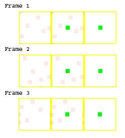 De verschillende sample patronen van drie opelkaar volgende frames met Temporal AA