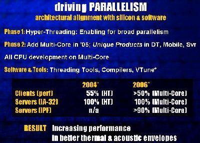 Intel dual-core strategie