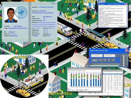VisitorVille screenshot (klik voor grotere versie)