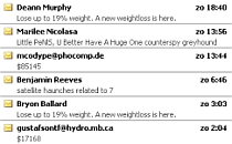 Mailbox vol spam