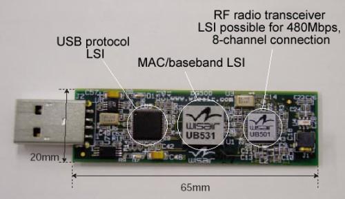 Wisair Wireless USB-key