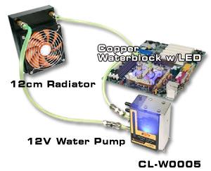 ThermalTake Bigwater CL-W0005