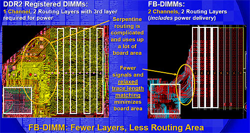 FB-DIMM routing