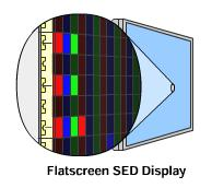 SED-technologie