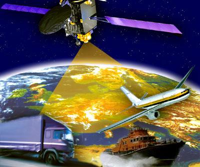 Galileo overzichtsplaatje