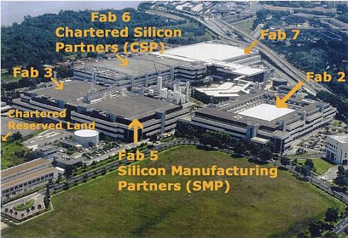 CSM plant te Singapore