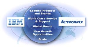 IBM en Lenovo
