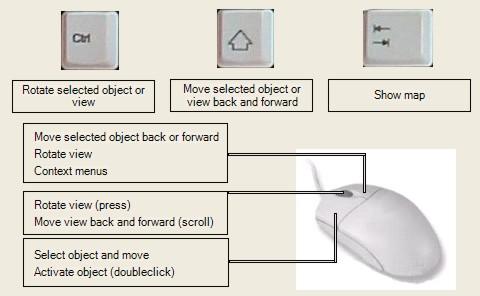 SphereXP controls